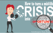 How to turn a mid-life crisis into an opportunity…